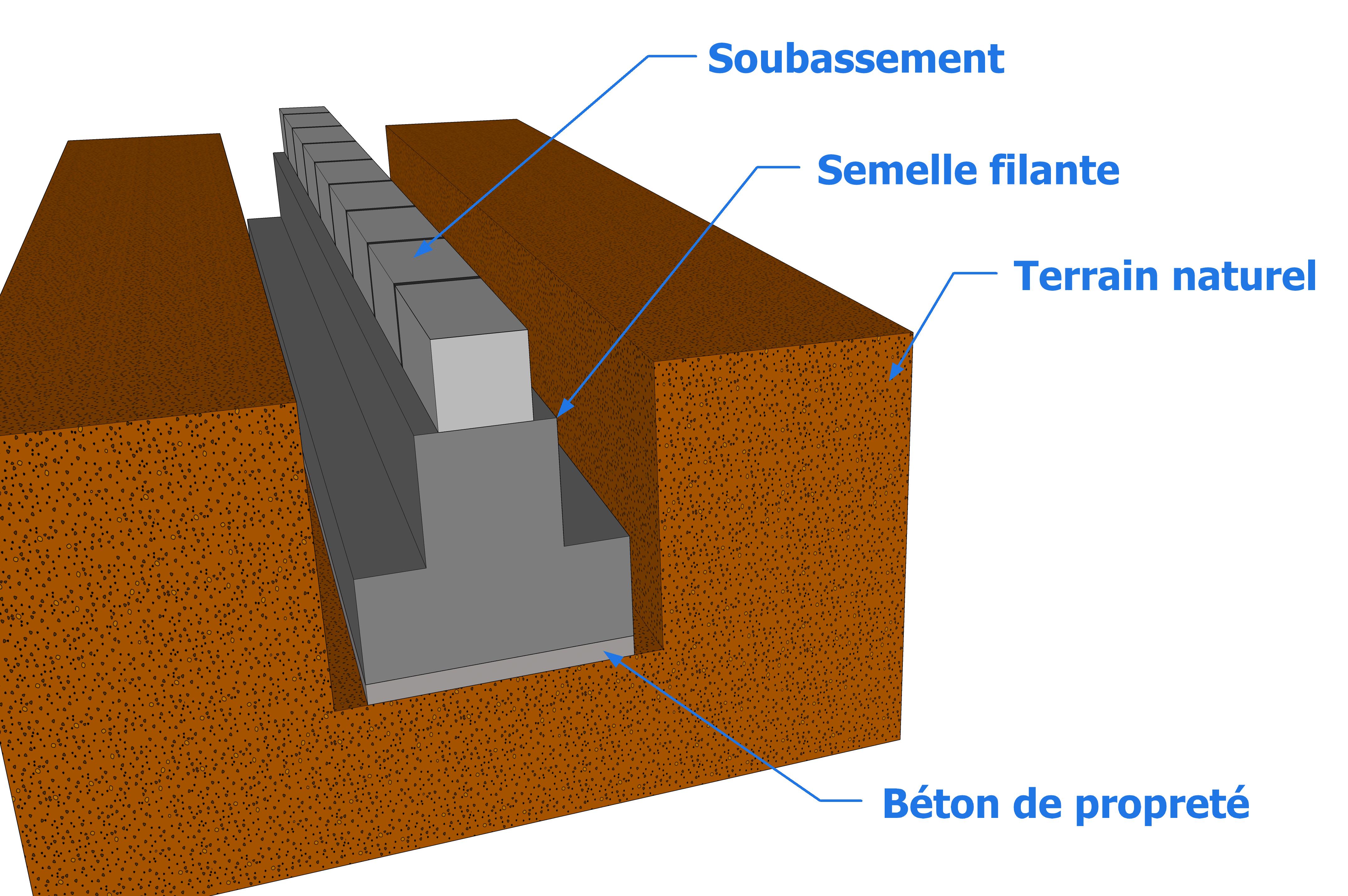 les fondations superficielles le guide de la ma onnerie. Black Bedroom Furniture Sets. Home Design Ideas